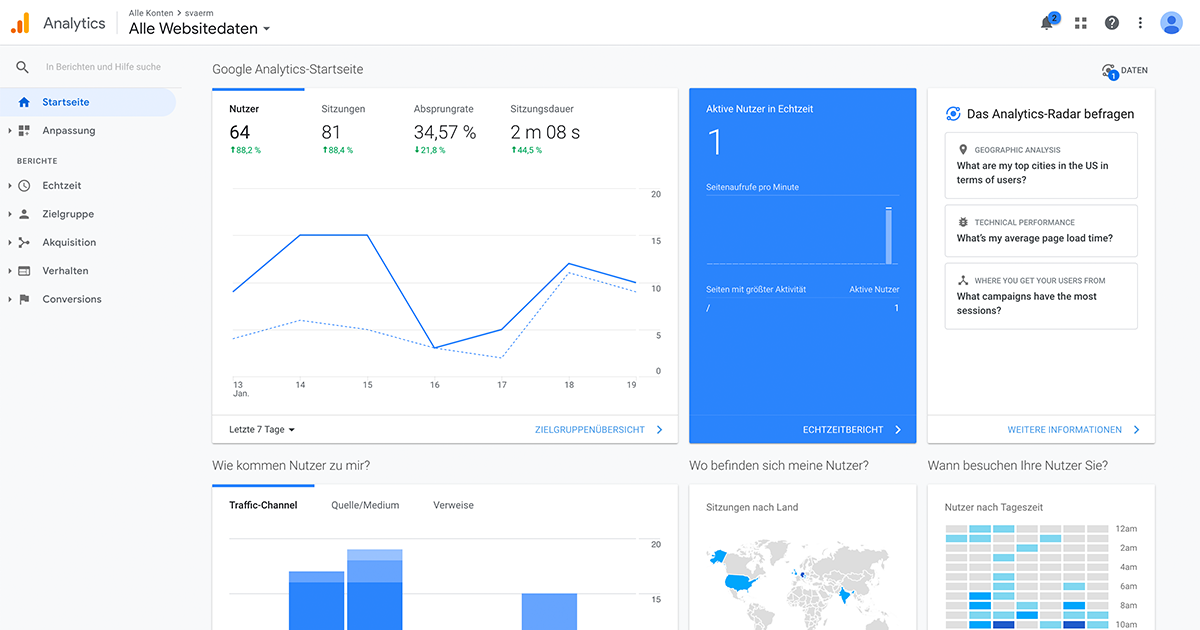 Ein Screenshot von Google Analytics
