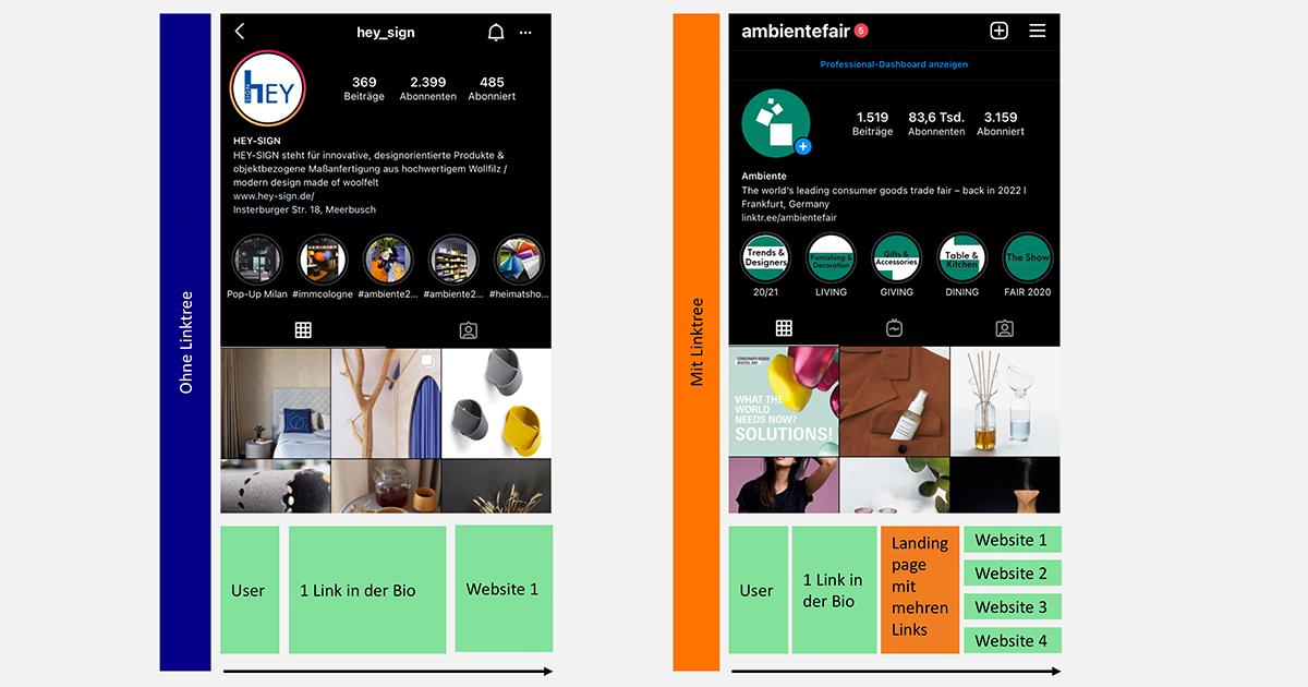 Gegenüberstellung zweier Instagram Profile, einmal mit Linktree, einmal ohne