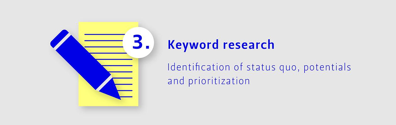 Step 3: Keyword research